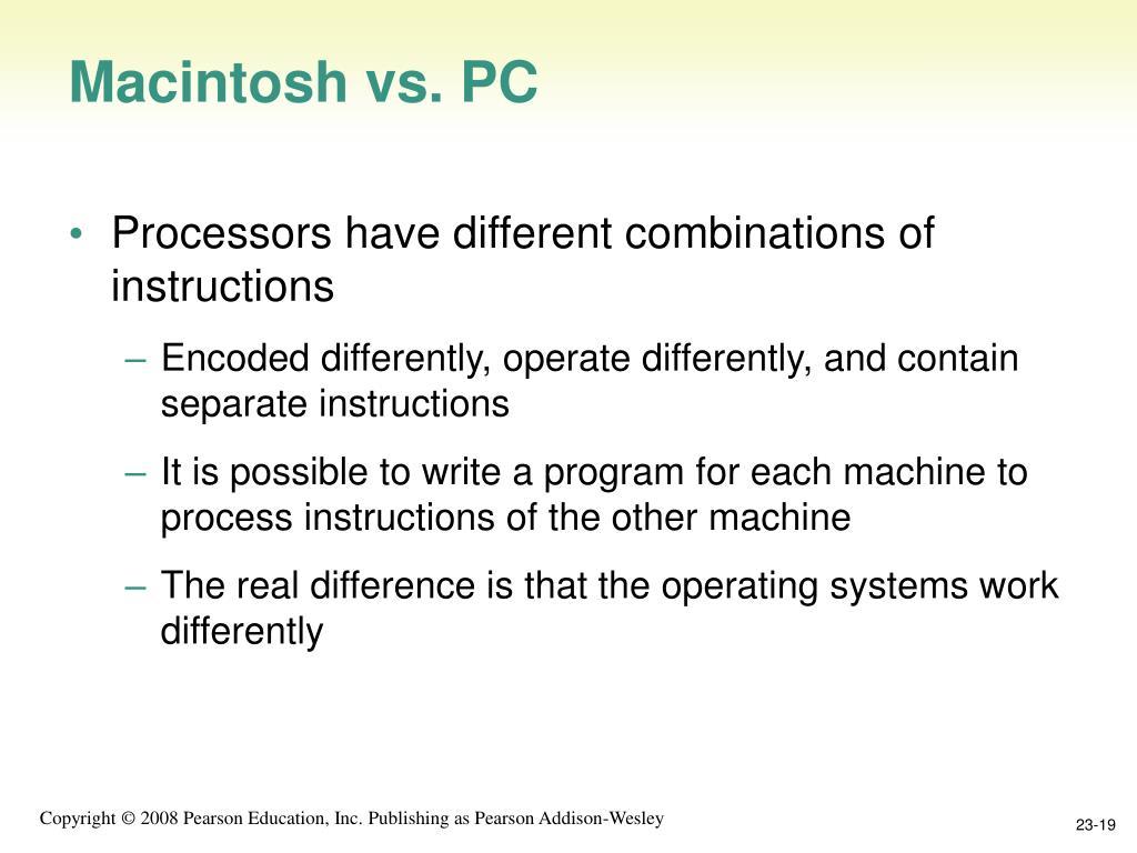 Macintosh vs. PC