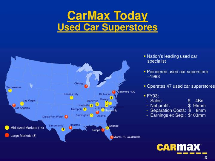 Carmax today used car superstores