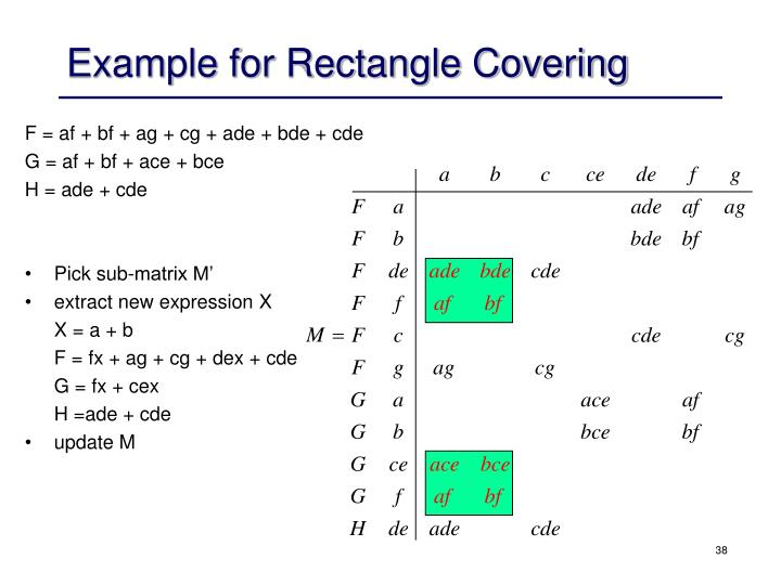Example for Rectangle Covering