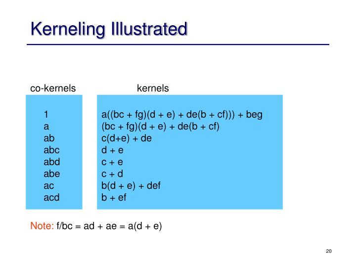 Kerneling Illustrated
