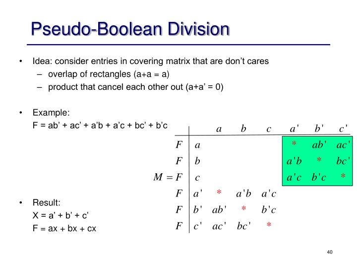 Pseudo-Boolean Division