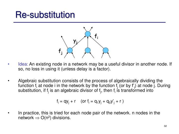 Re-substitution