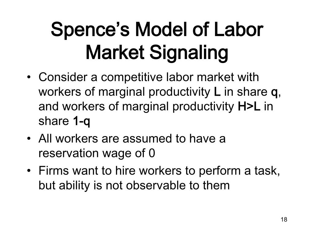 Spence's Model of Labor Market Signaling