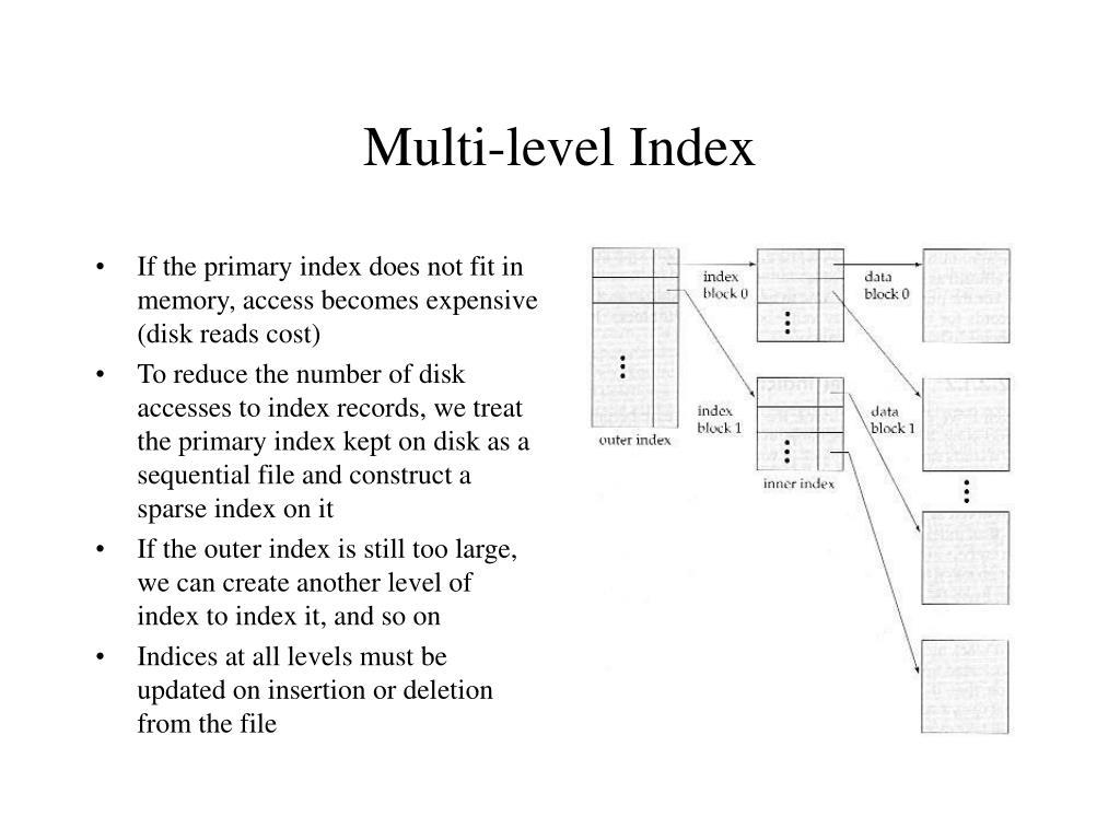 Multi-level Index