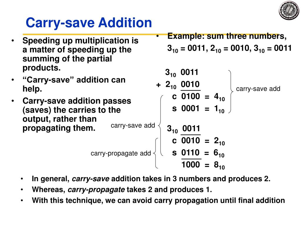 Speeding up multiplication is a matter of speeding up the summing of the partial products.