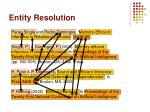 entity resolution