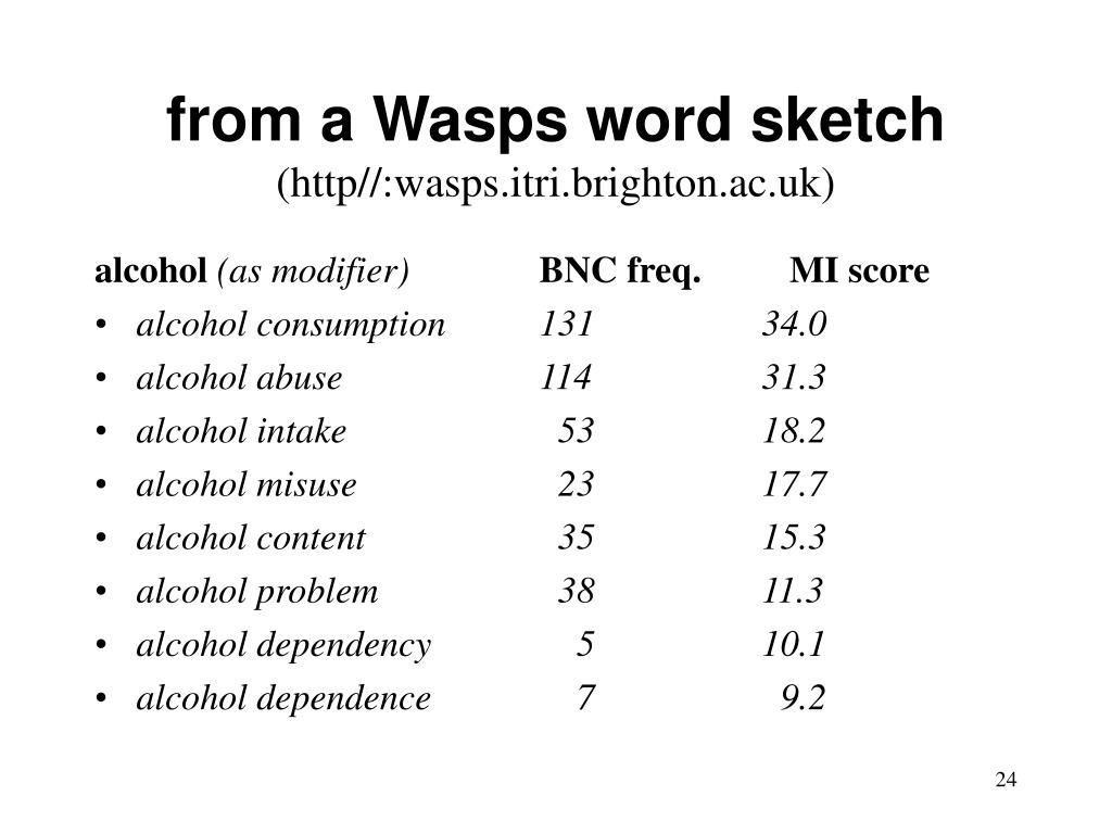 from a Wasps word sketch