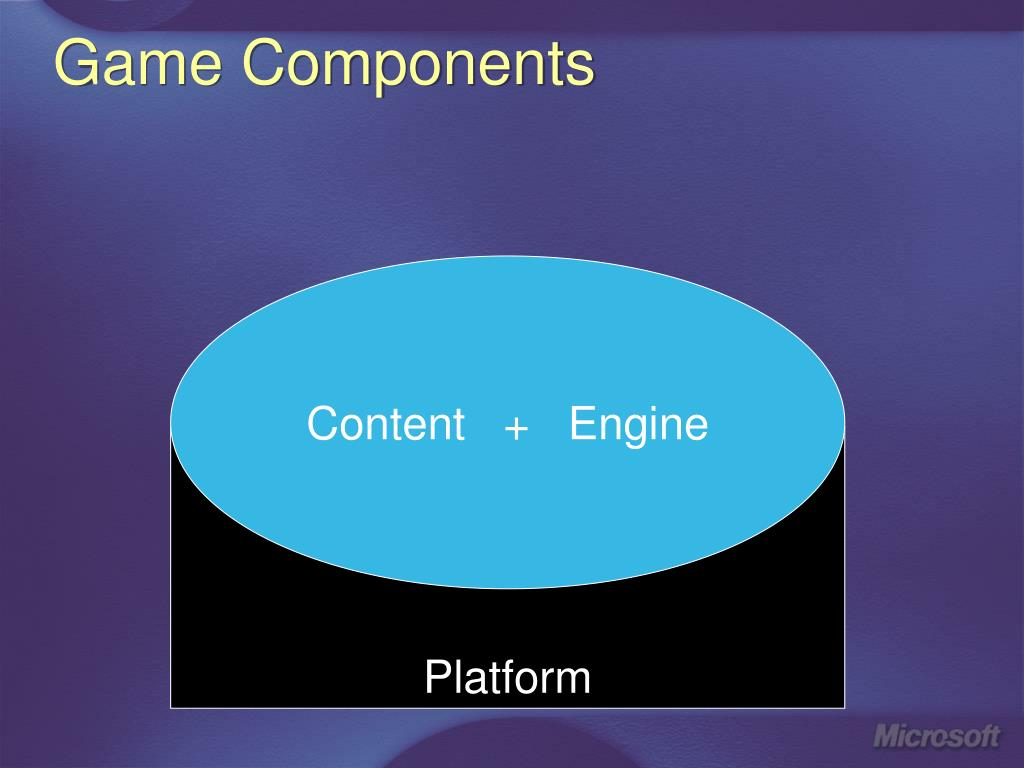 Game Components