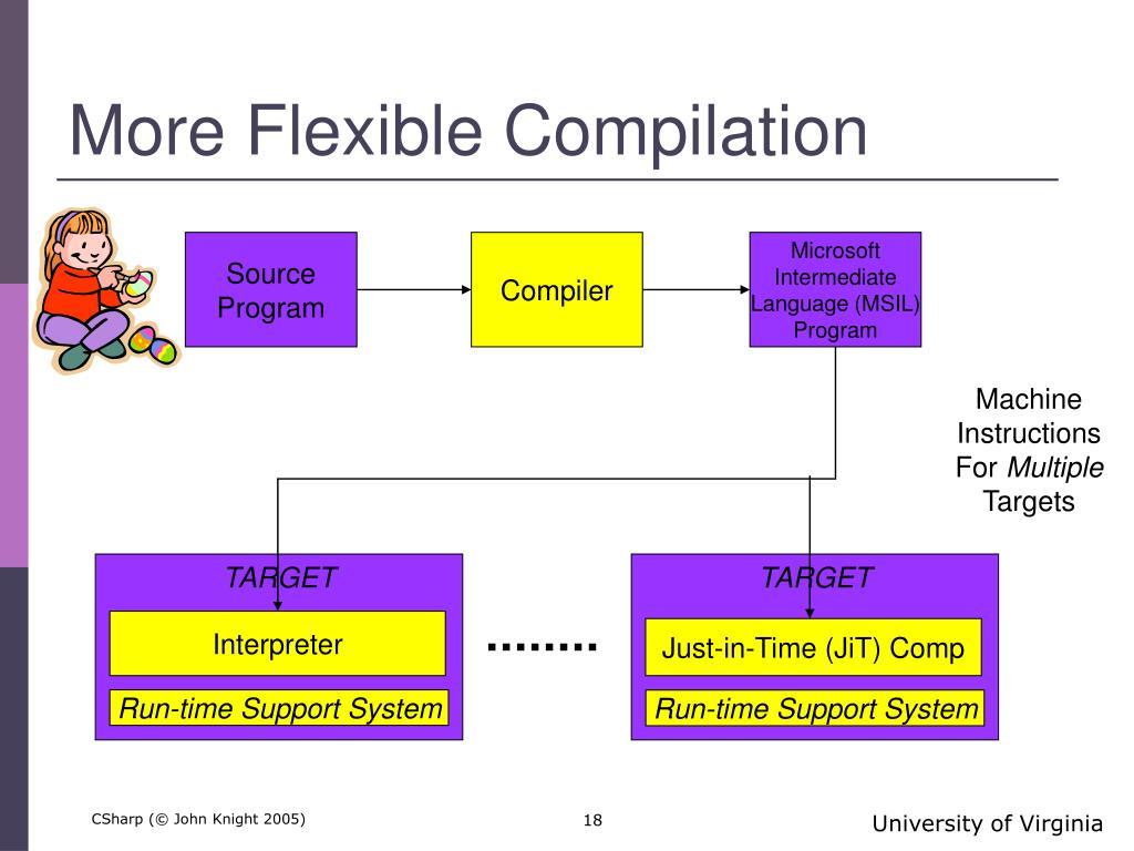 More Flexible Compilation
