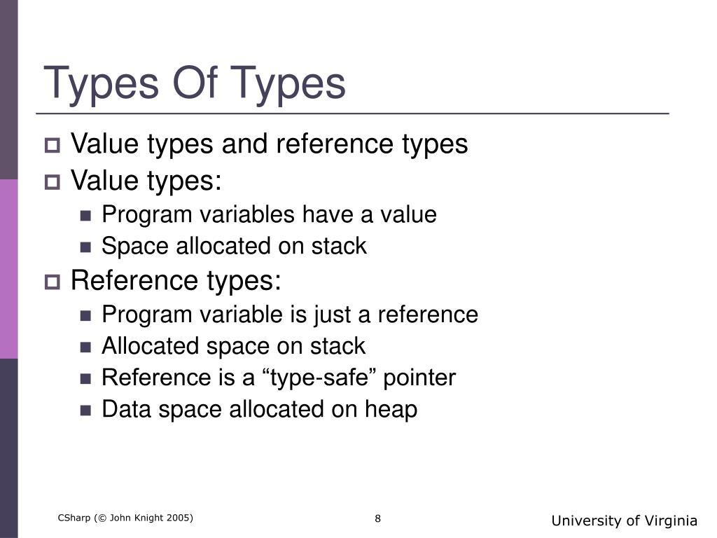 Types Of Types