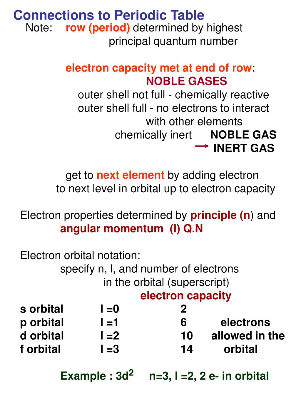 Connections to Periodic Table