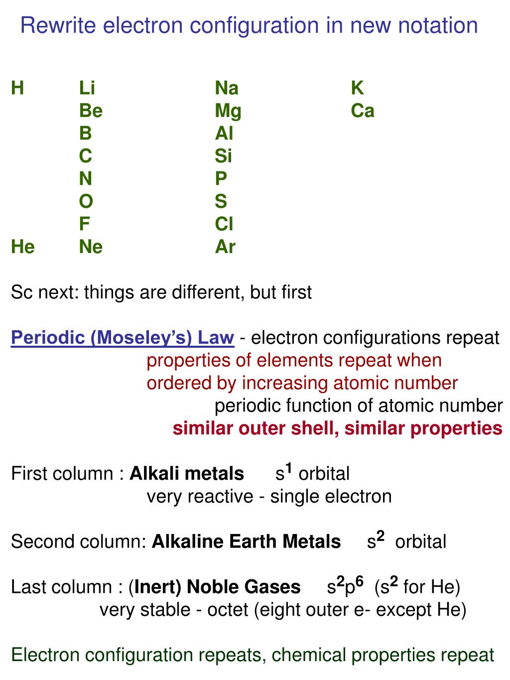 Rewrite electron configuration in new notation