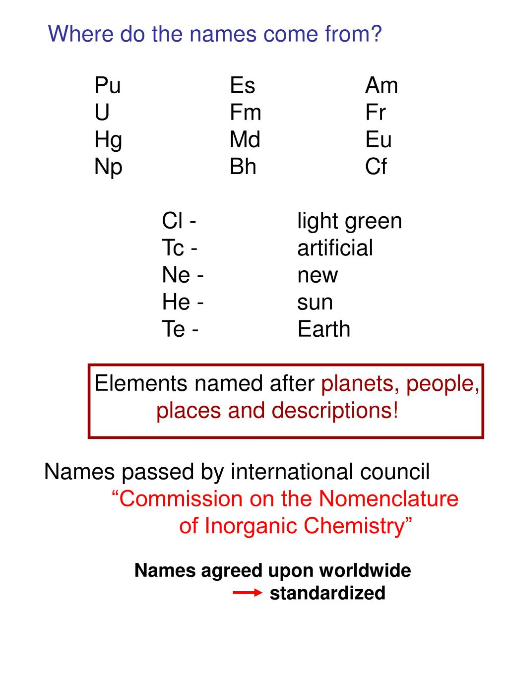 Where do the names come from?