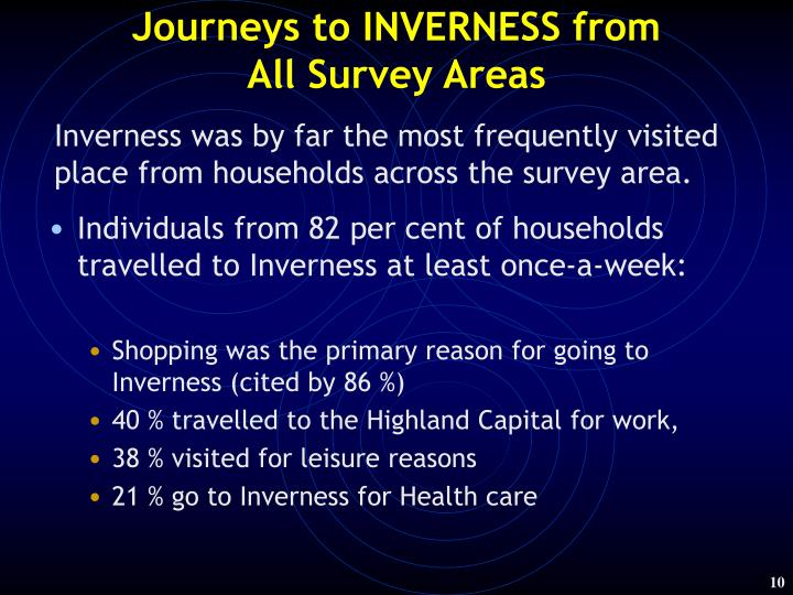 Journeys to INVERNESS from