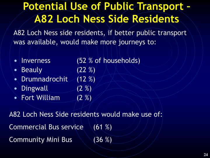 Potential Use of Public Transport –