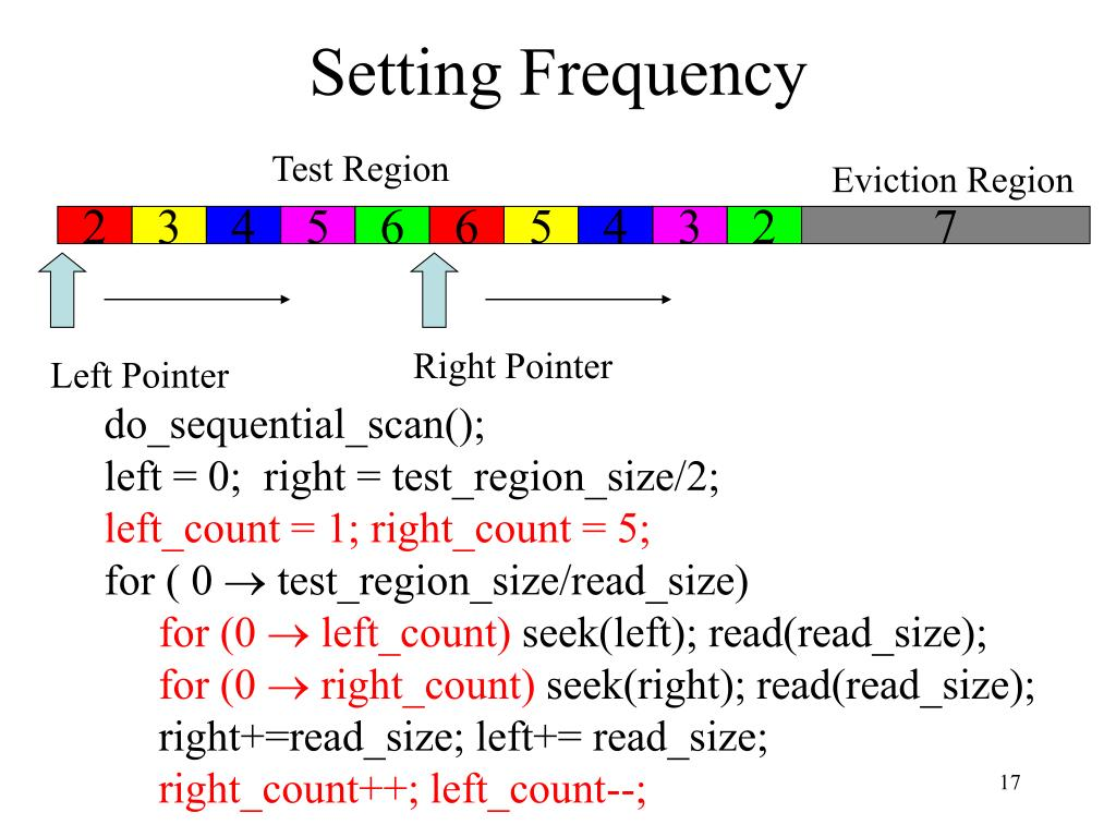 Setting Frequency