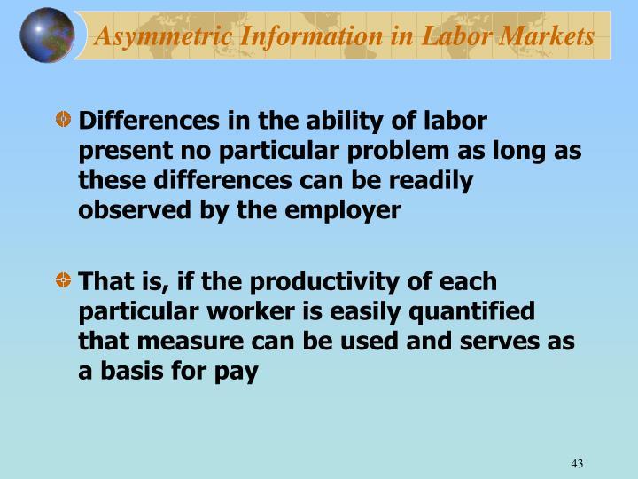 Asymmetric Information in Labor Markets