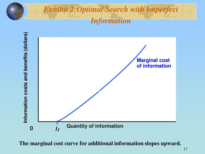 Exhibit 2:Optimal Search with Imperfect Information