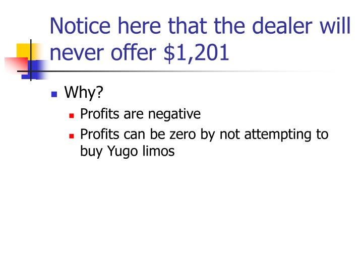 Notice here that the dealer will never offer $1,201
