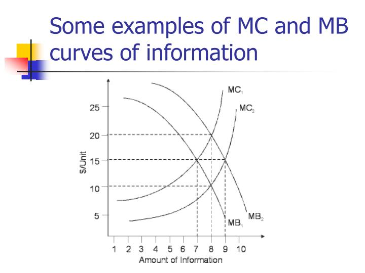 Some examples of MC and MB curves of information