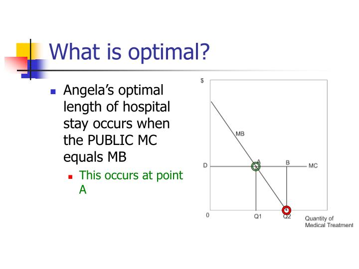 What is optimal?