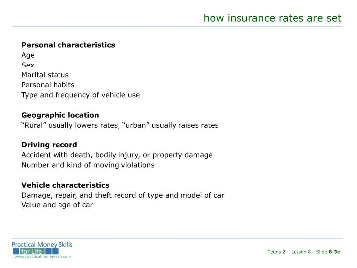 how insurance rates are set