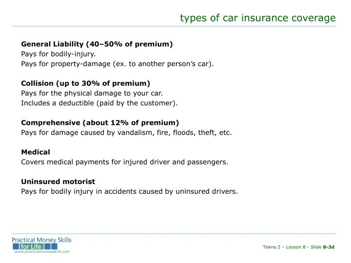 types of car insurance coverage