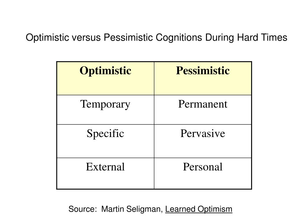 Optimistic versus Pessimistic Cognitions During Hard Times