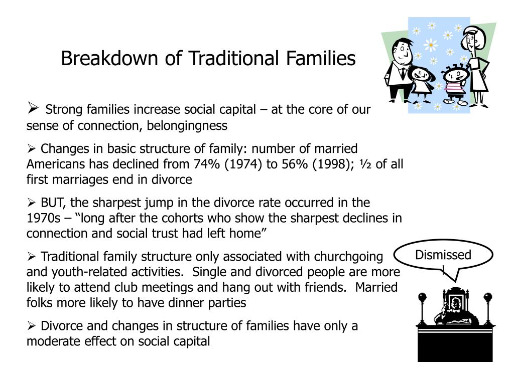 Breakdown of Traditional Families