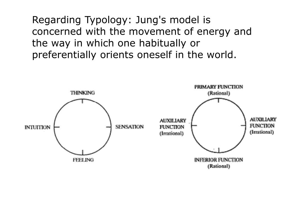 Regarding Typology: Jung's model is concerned with the movement of energy and the way in which one habitually or preferentially orients oneself in the world.