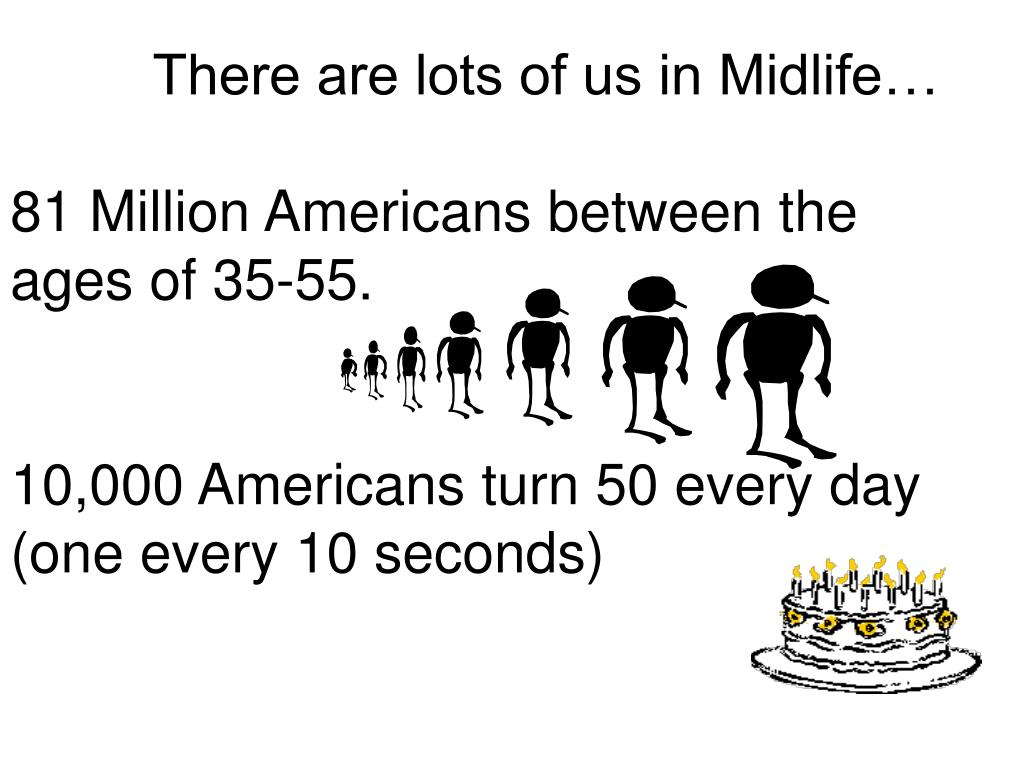 There are lots of us in Midlife…