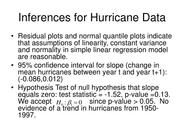 Inferences for Hurricane Data
