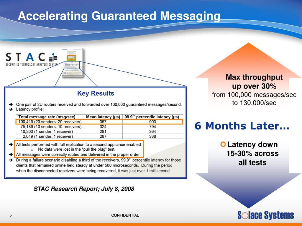 Accelerating Guaranteed Messaging