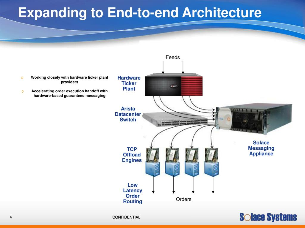 Expanding to End-to-end Architecture