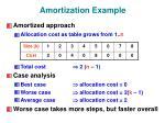 amortization example16