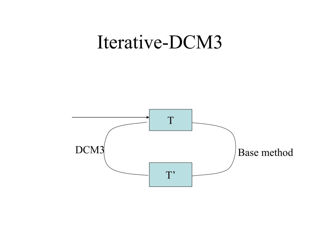 Iterative-DCM3