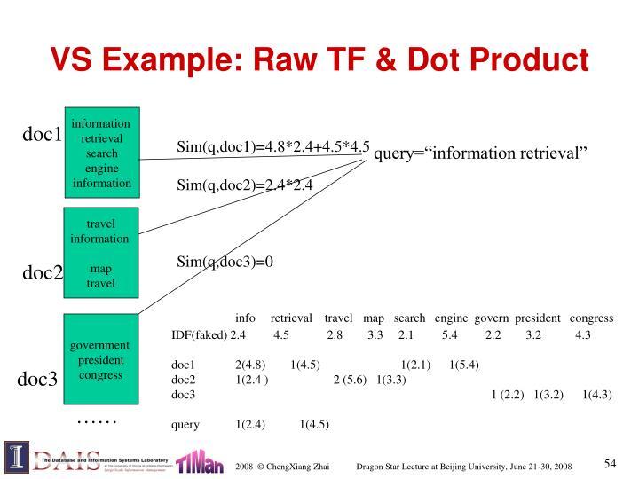 VS Example: Raw TF & Dot Product