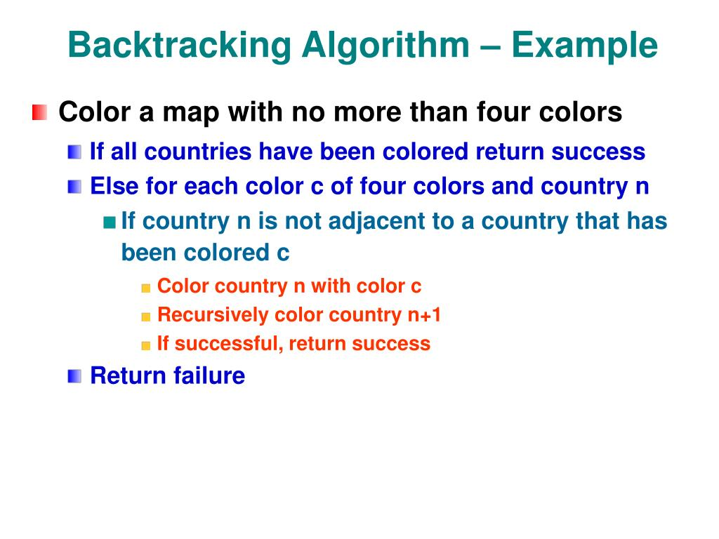 Backtracking Algorithm – Example