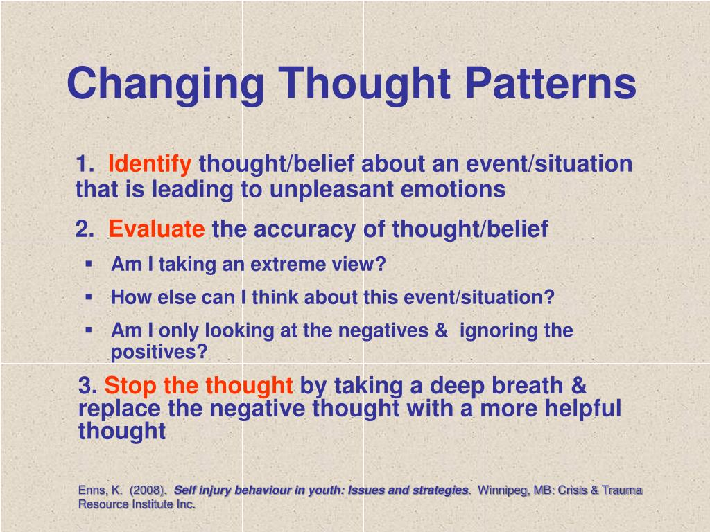 Changing Thought Patterns