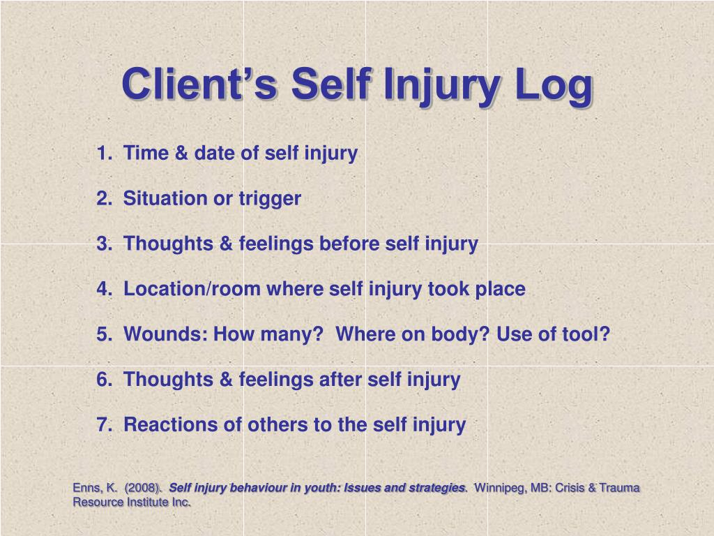 Client's Self Injury Log