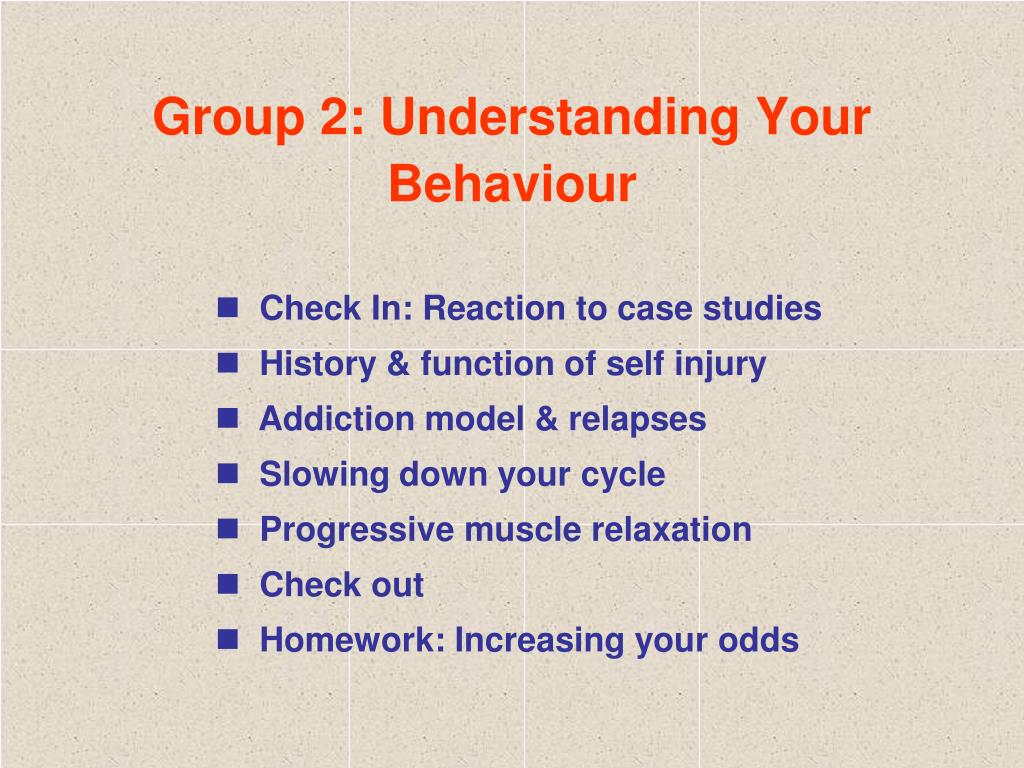 Group 2: Understanding Your Behaviour
