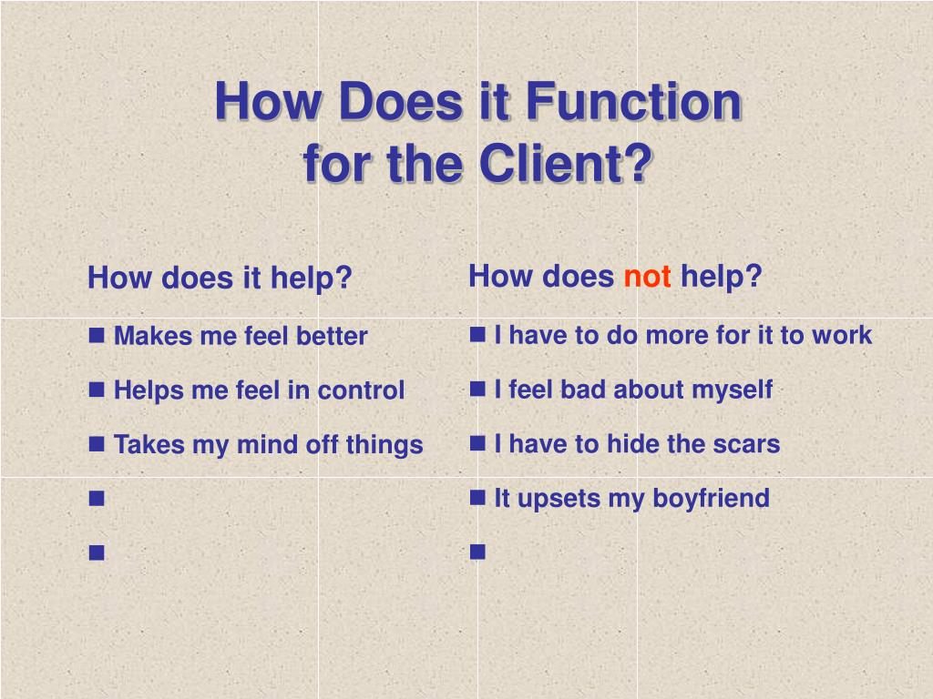 How Does it Function for the Client?
