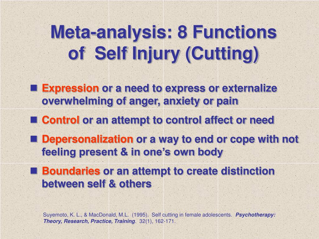 Meta-analysis: 8 Functions of  Self Injury (Cutting)
