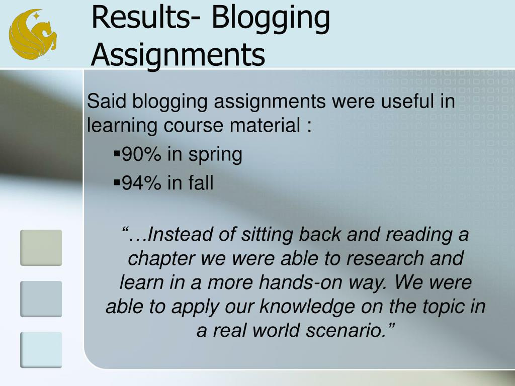 Results- Blogging Assignments