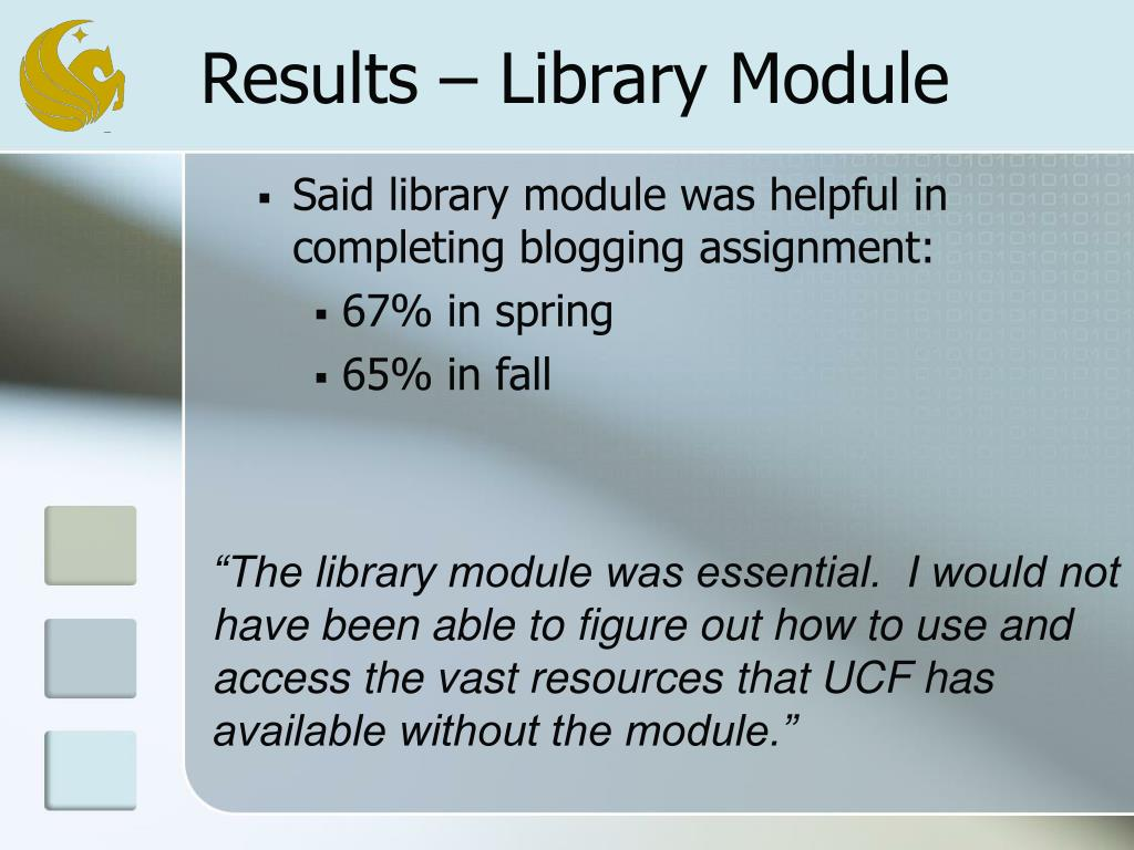 Results – Library Module