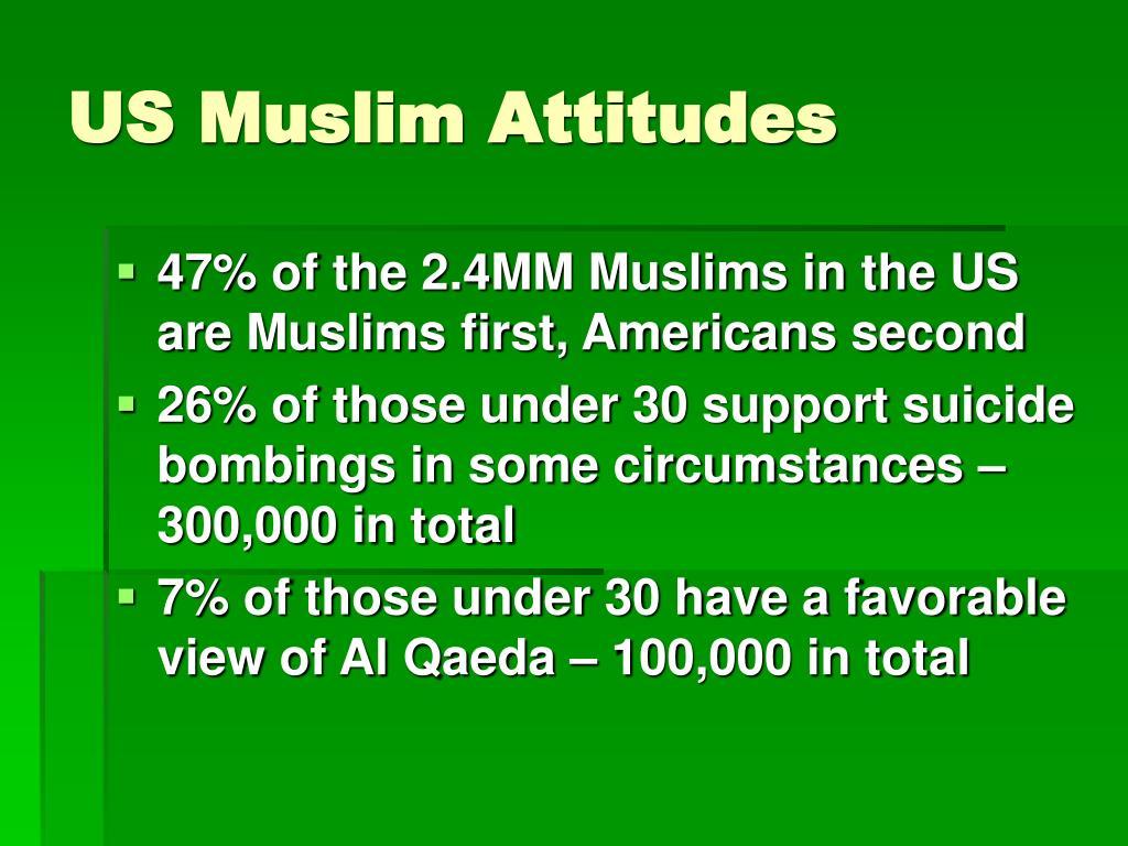 US Muslim Attitudes