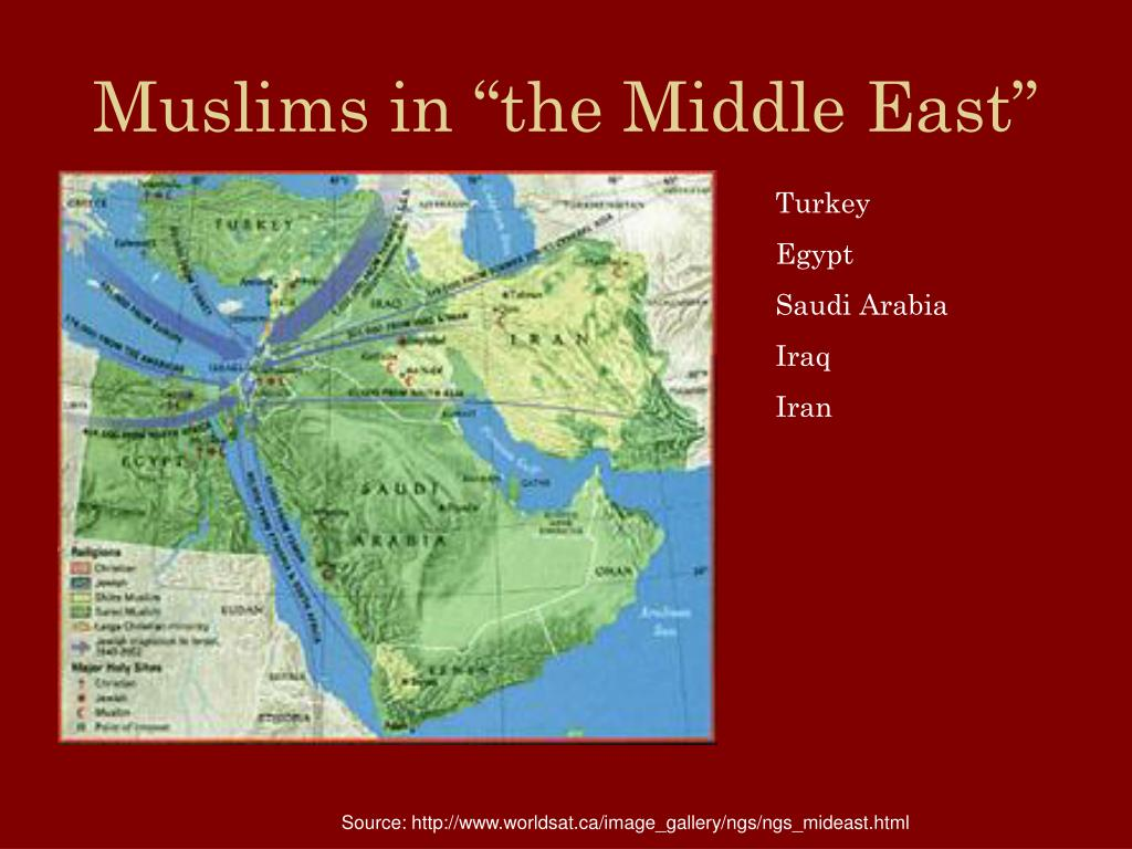 """Muslims in """"the Middle East"""""""