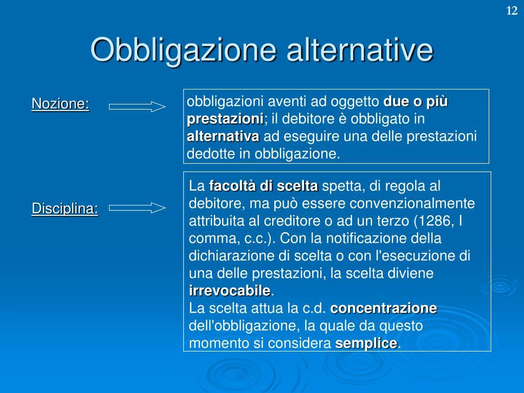 Obbligazione alternative
