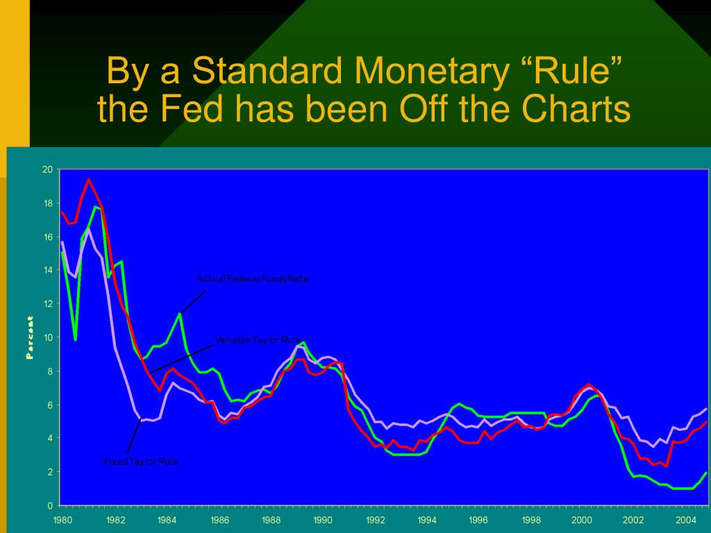 "By a Standard Monetary ""Rule"""