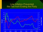 low inflation prevented the fed from ending the party